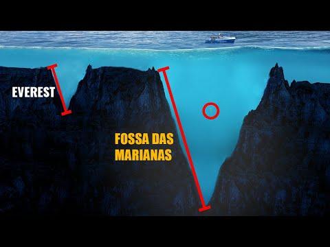 Esse é o maior segredo da Fossa das Marianas!