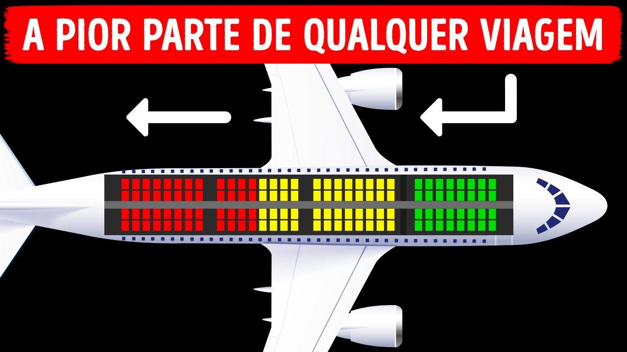 Uma Maneira Lógica Para Desembarque dos Aviões, Mas que Nenhuma Companhia Aérea Faz